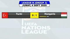 Hasil UEFA Nations League Tadi Malam - Jerman VS Spanyol UEFA Nations League 2020