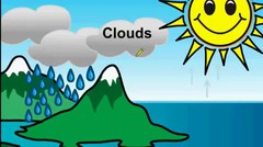 Science - What is Water Cycle