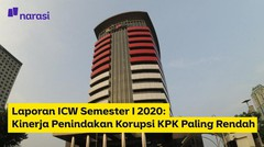 Laporan ICW Semester I 2020: Kinerja Penindakan Korupsi KPK Paling Rendah