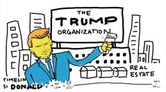 Siapa itu Donald Trump? Part 01 - Semenit Aja