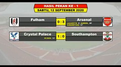 Hasil Lengkap Liga Inggris - Tottenham VS Everton