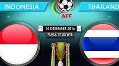 Indonesia vs Thailand 2-1 full hightlights. Leg 1