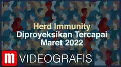 Herd Immunity Diproyeksikan Tercapai Maret 2022
