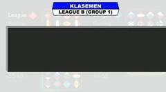 Hasil Lengkap UEFA Nations League Tadi Malam - Portugal VS Kroasia UEFA Nations