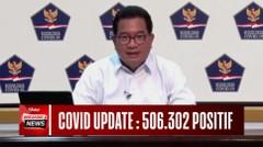Kasus Positif Covid Sentuh Angka 506.302, Prof. Wiku: Masyarakat Harus Pertimbangkan Libur Akhir Tahun