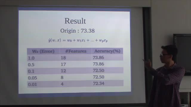 Tech Talk #55 - Python Scikit