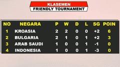 Hasil Bulgaria VS Indonesia International U19