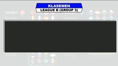 Klasemen Sementara Liga UEFA 2020