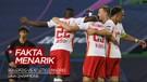 Fakta Menarik Usai RB Leipzig Singkirkan Atletico Madrid di Liga Champions