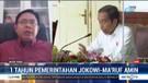 Survei: Kepuasan Publik pada Jokowi Tak Terdampak Pandemi