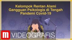 Kelompok Rentan Alami Gangguan Psikologis Di Tengah Pandemi Covid-19