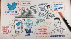 Launching #TwitterLite dari @TwitterID