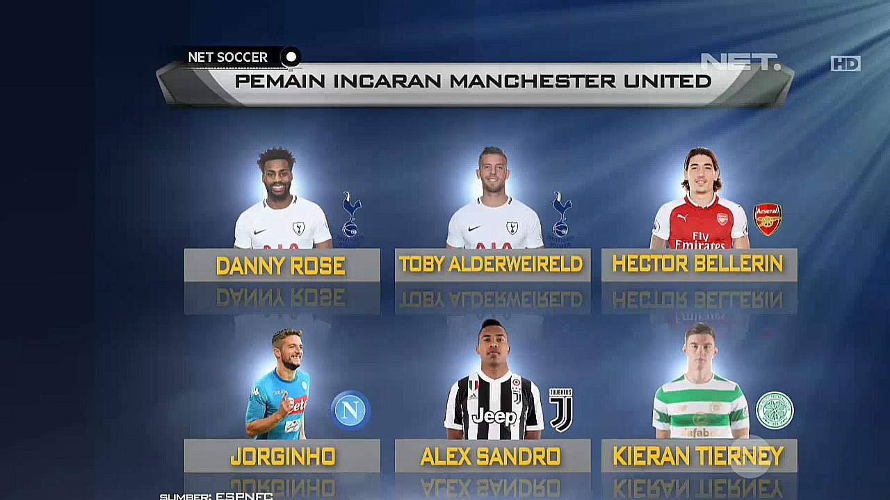 Daftar Pemain Incaran Manchester United