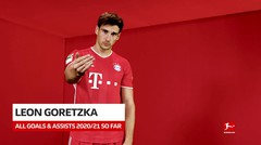 Deretan Gol dan Assist Berkelas dari Leon Goretzka di Bundesliga Musim Ini