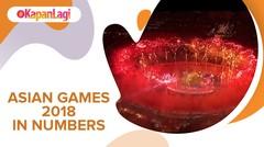 Fakta Seru di balik Asian Games 2018