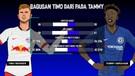 NGASOH: Plus-Minus Kehadiran Timo Werner di Chelsea Musim depan